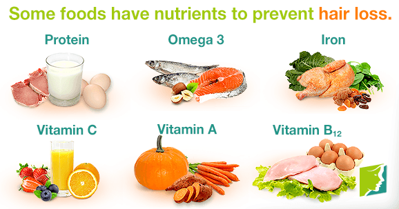 nutrients to used prevent hair loss