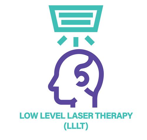lllt hair loss treatment